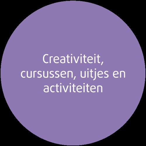 Icon cultuur-vrijetijd